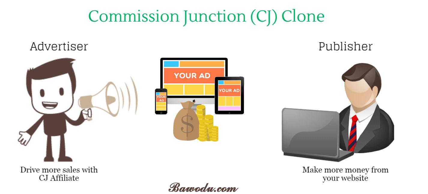 从Commission Junction联盟赚美金