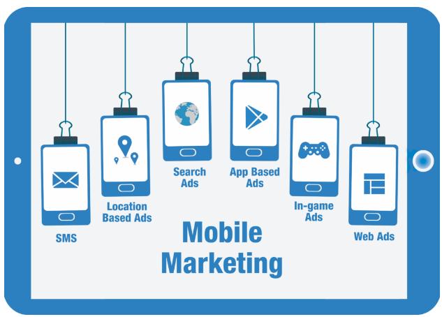 从零开始Mobile Marketing赚美金