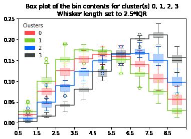 https://raw.githubusercontent.com/clusterking/clusterking/master/readme_assets/plots/box_plot.png