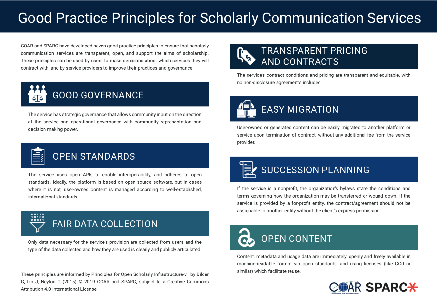 Good Practice Principles for Scholarly Communication Services