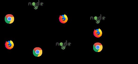Netflux example