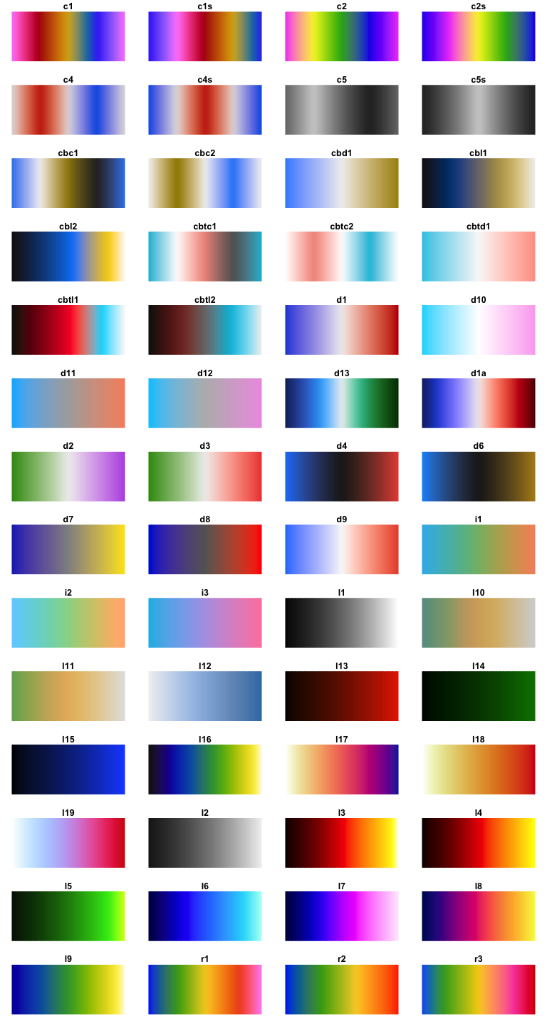 Colour Maps