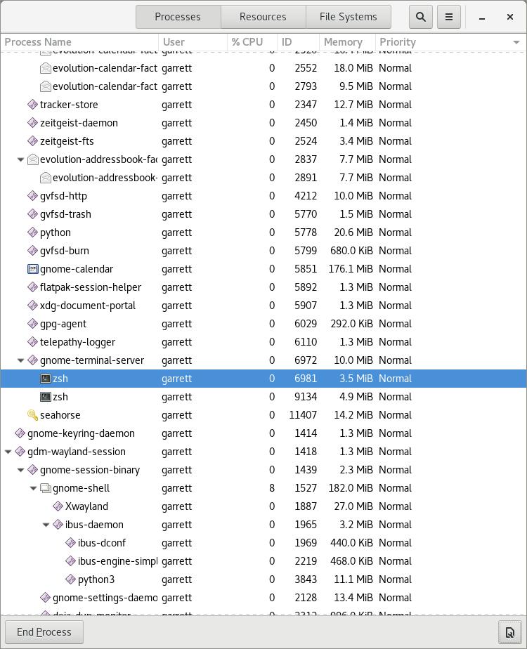 GNOME task list
