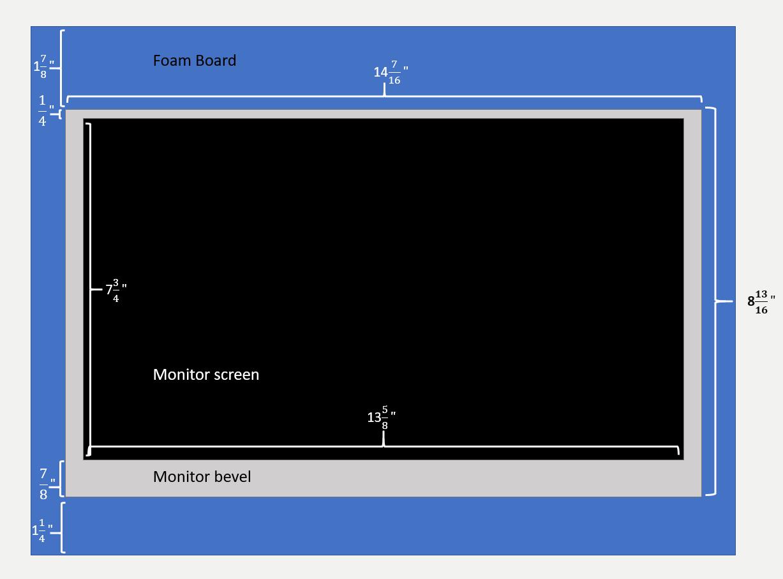 Foam Board Dimensions