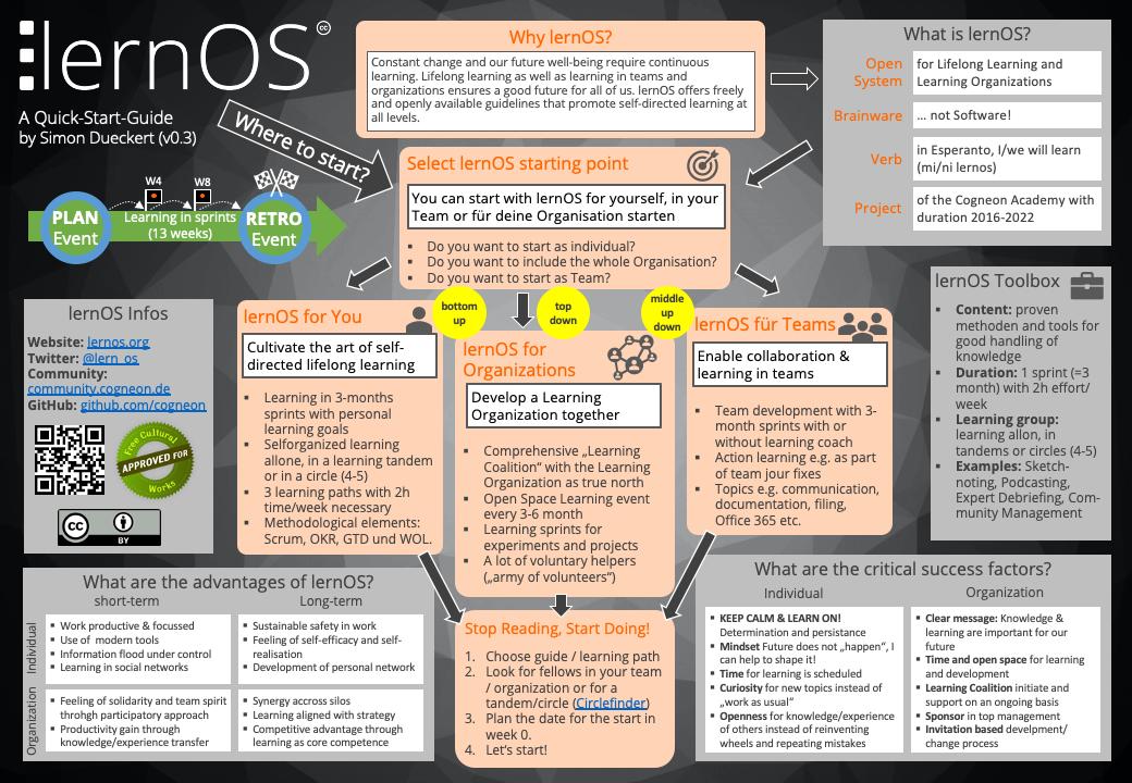 lernOS Quick-Start-Guide