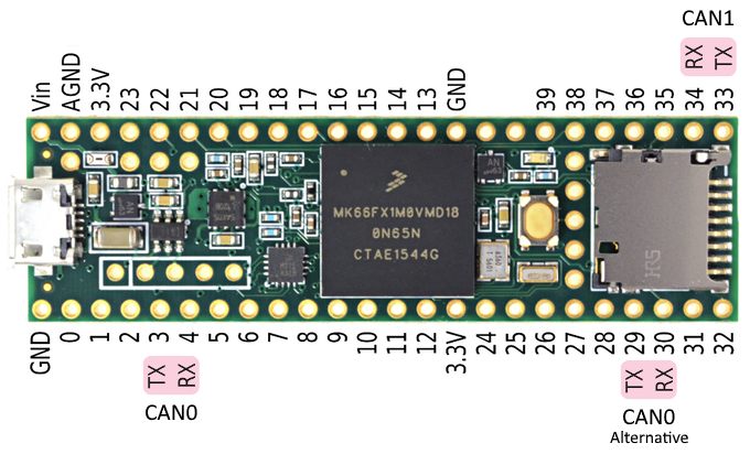 Teensy 3.6 CAN Pins, CAN0: Digital3=TX and Digital4=RX, CAN1: Digital34=TX and Digital33=RX