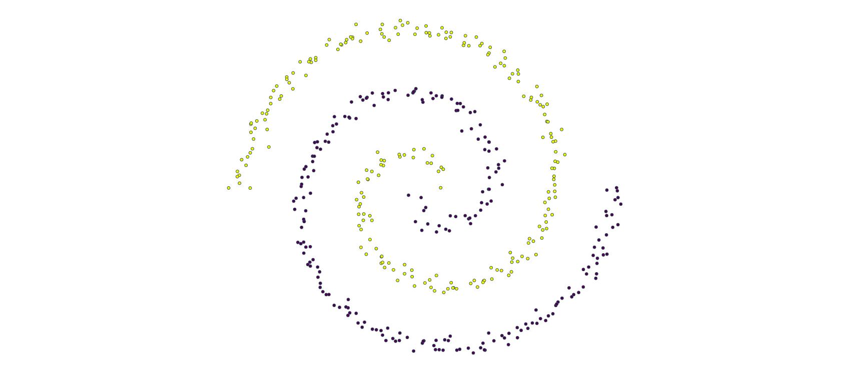 spirals-sample