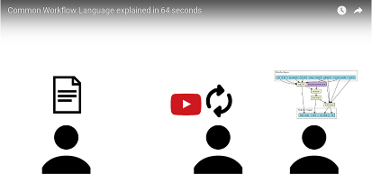 [Video] Common Workflow Language explained in 64 seconds