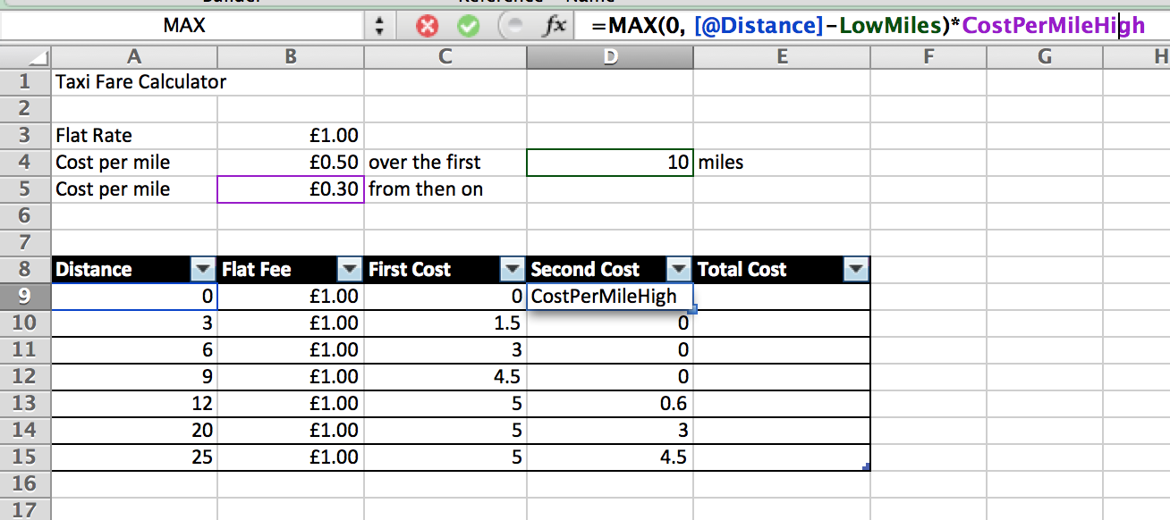 Excel Calculating Second Mileage