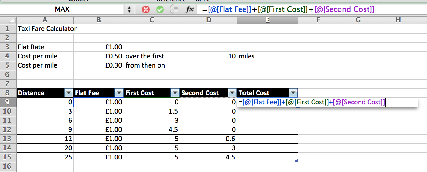 Excel Calculating Total Cost