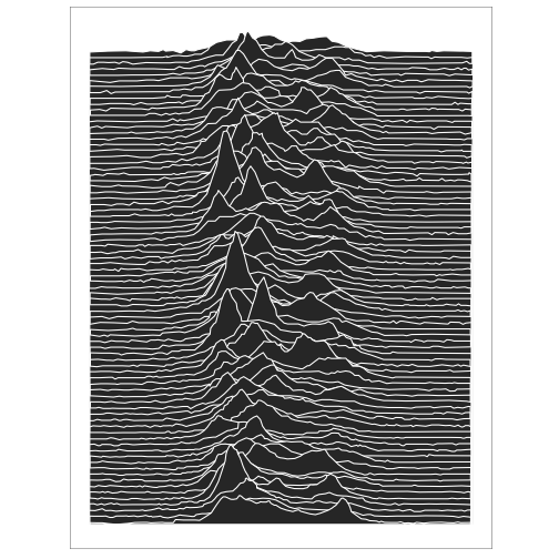 plot of chunk unknown_pleasures