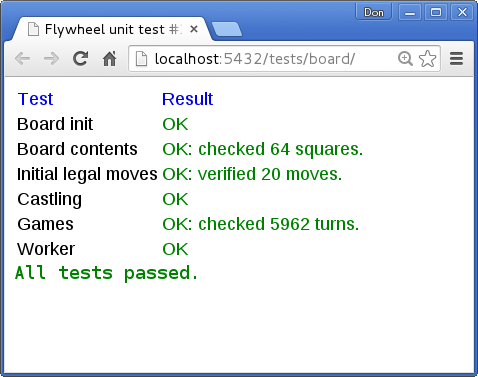 Successful unit test