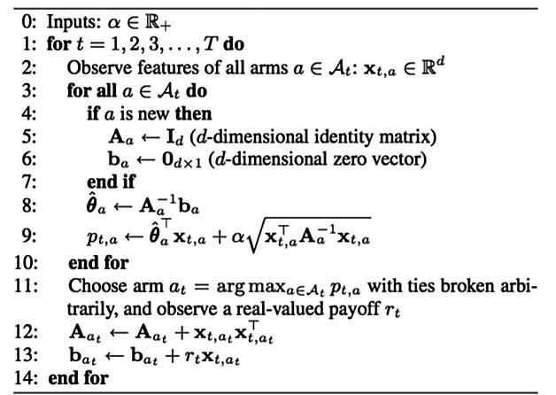 LinUCB算法描述