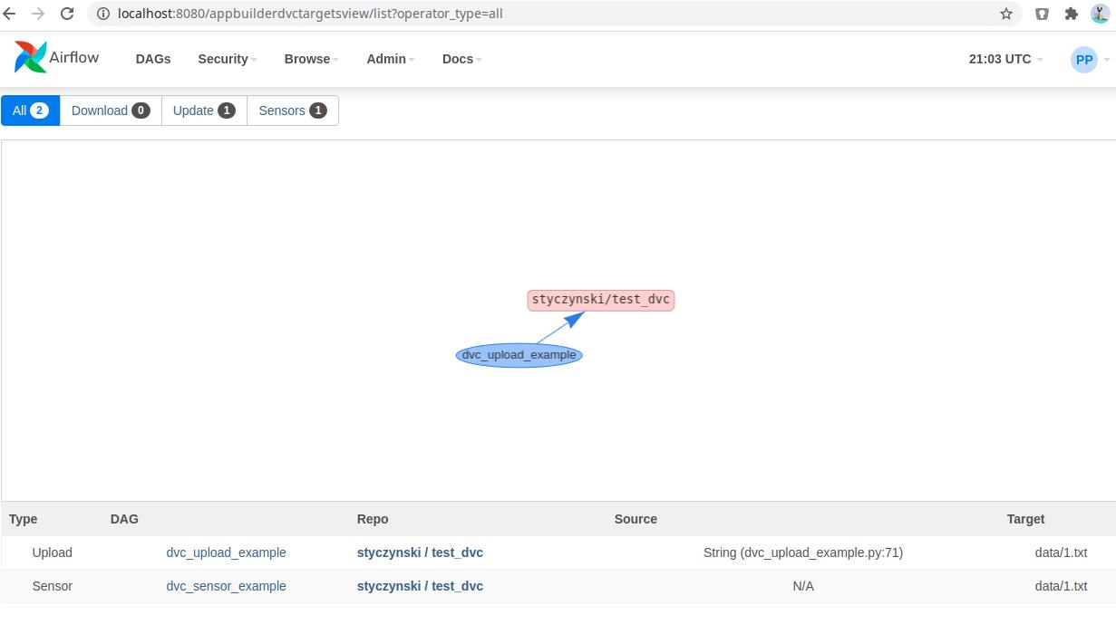 DVC Operators view screenshot