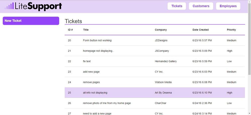 LiteSupport Ticket List