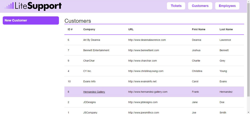LiteSupport Customer List