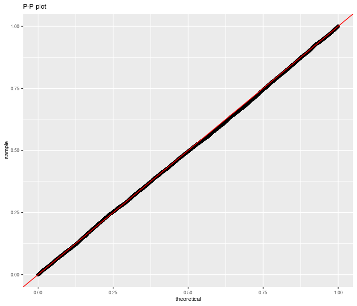 plot of chunk unpaired_null_two