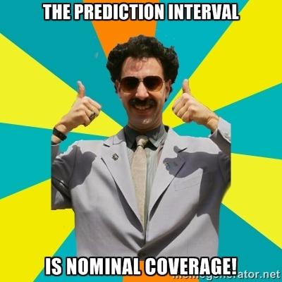 nominal coverage