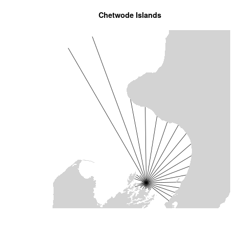 Fetch vectors at the Chetwode Islands