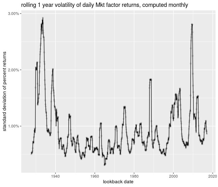 plot of chunk trun_testing