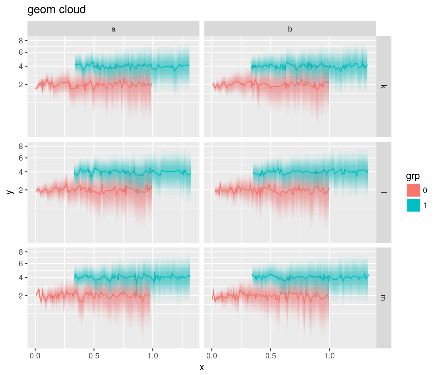plot of chunk geom_cloud