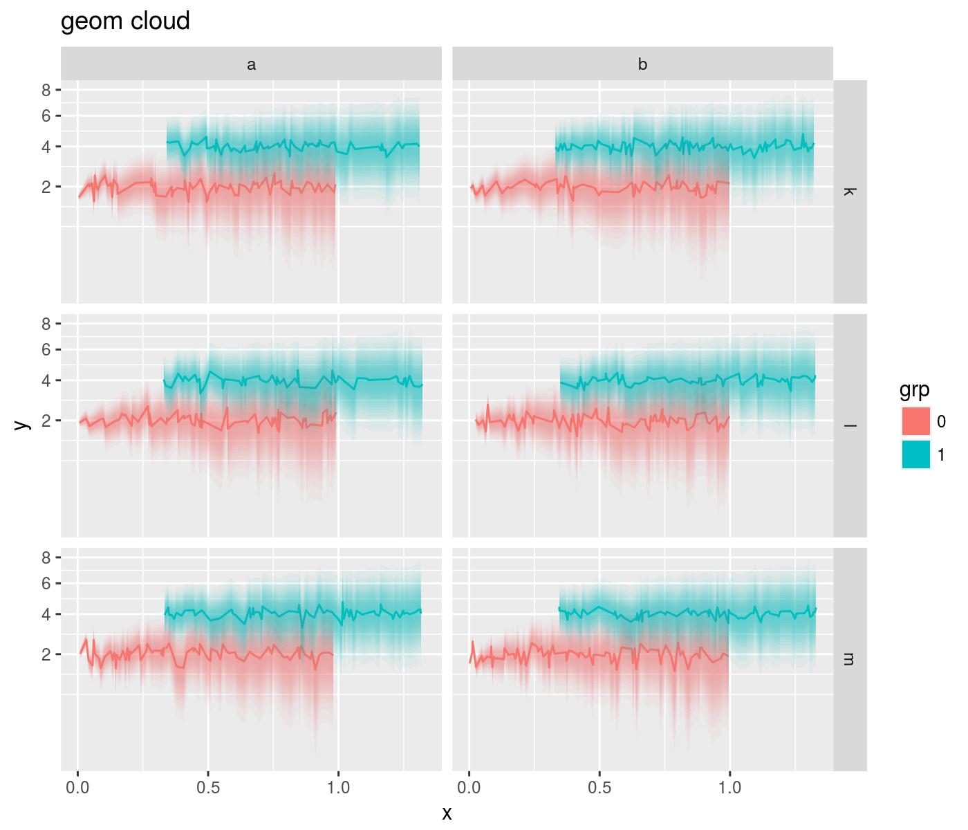 plot of chunk geom_cloud