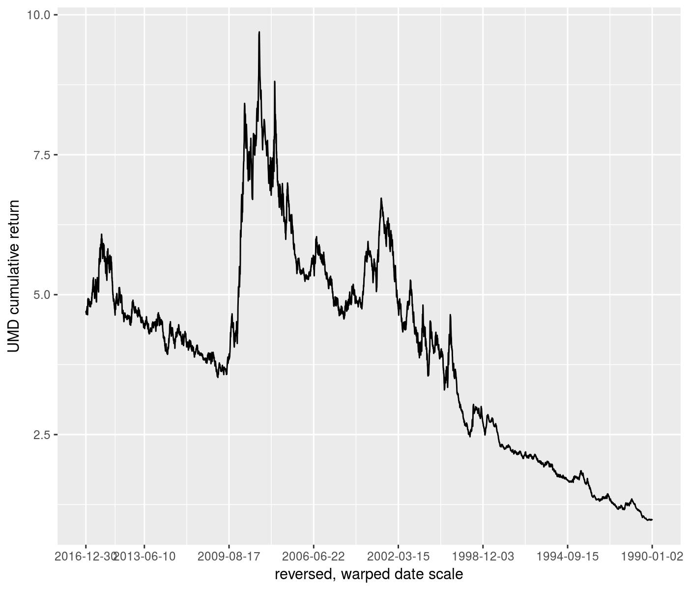 plot of chunk interp_trans