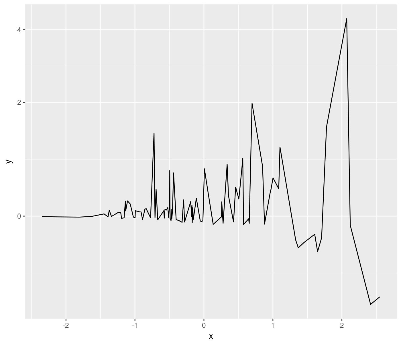 plot of chunk loglike_trans