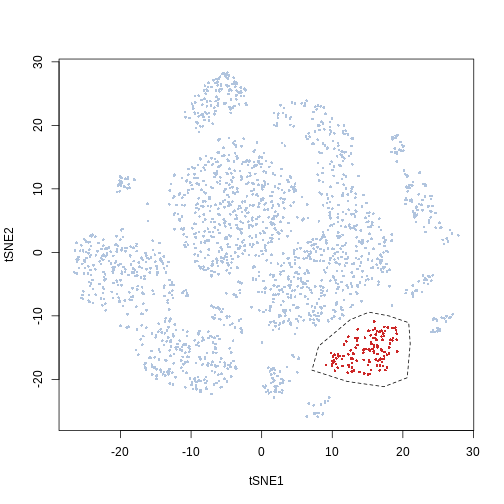 Manual selection of a cluster on a 2D t-SNE