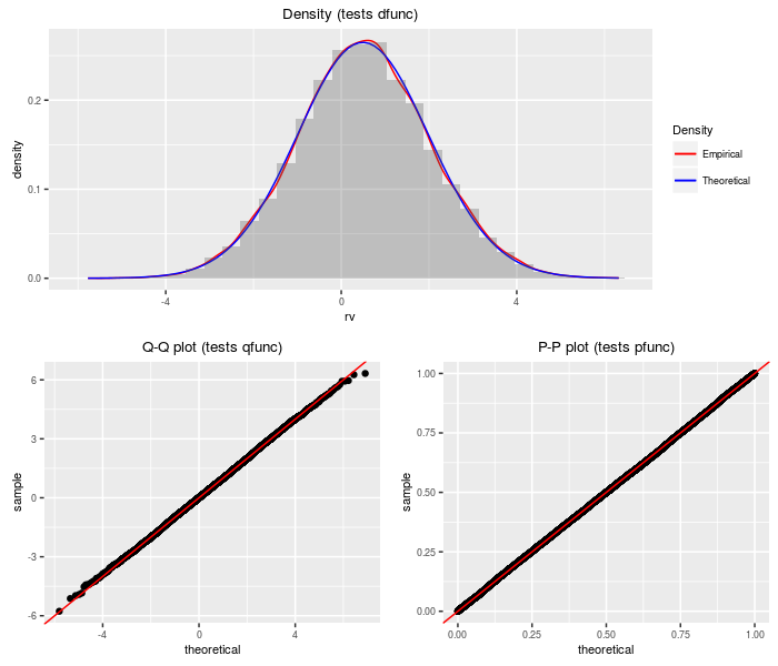 plot of chunk kprime