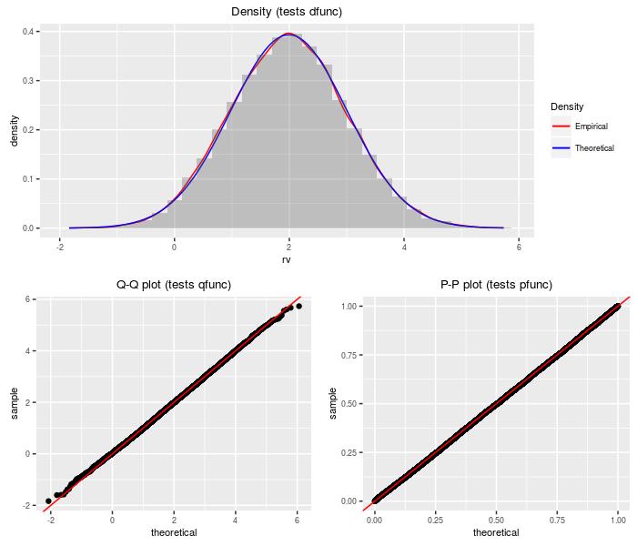 plot of chunk lambdap