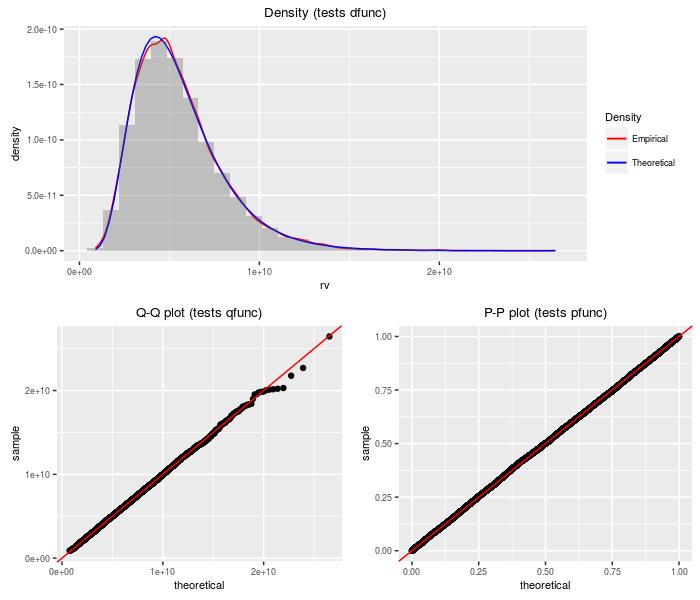 plot of chunk prodchisqpow