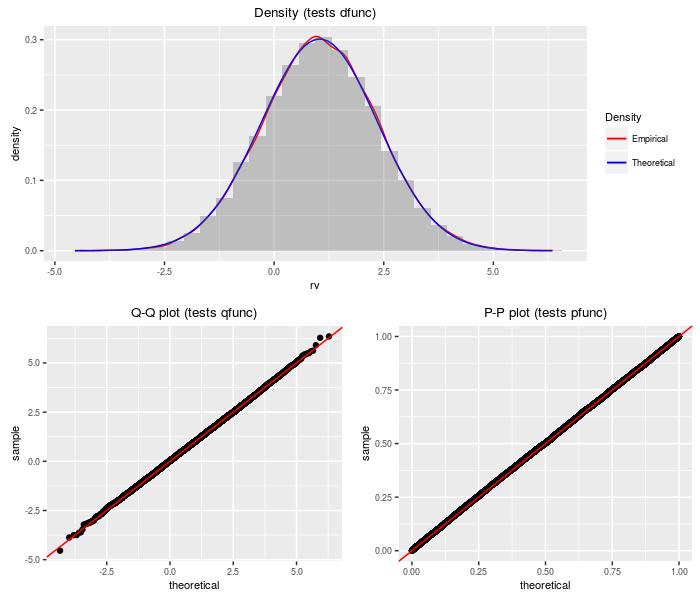 plot of chunk upsilon