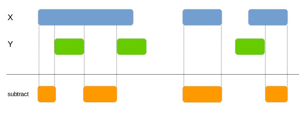 genome_subtract