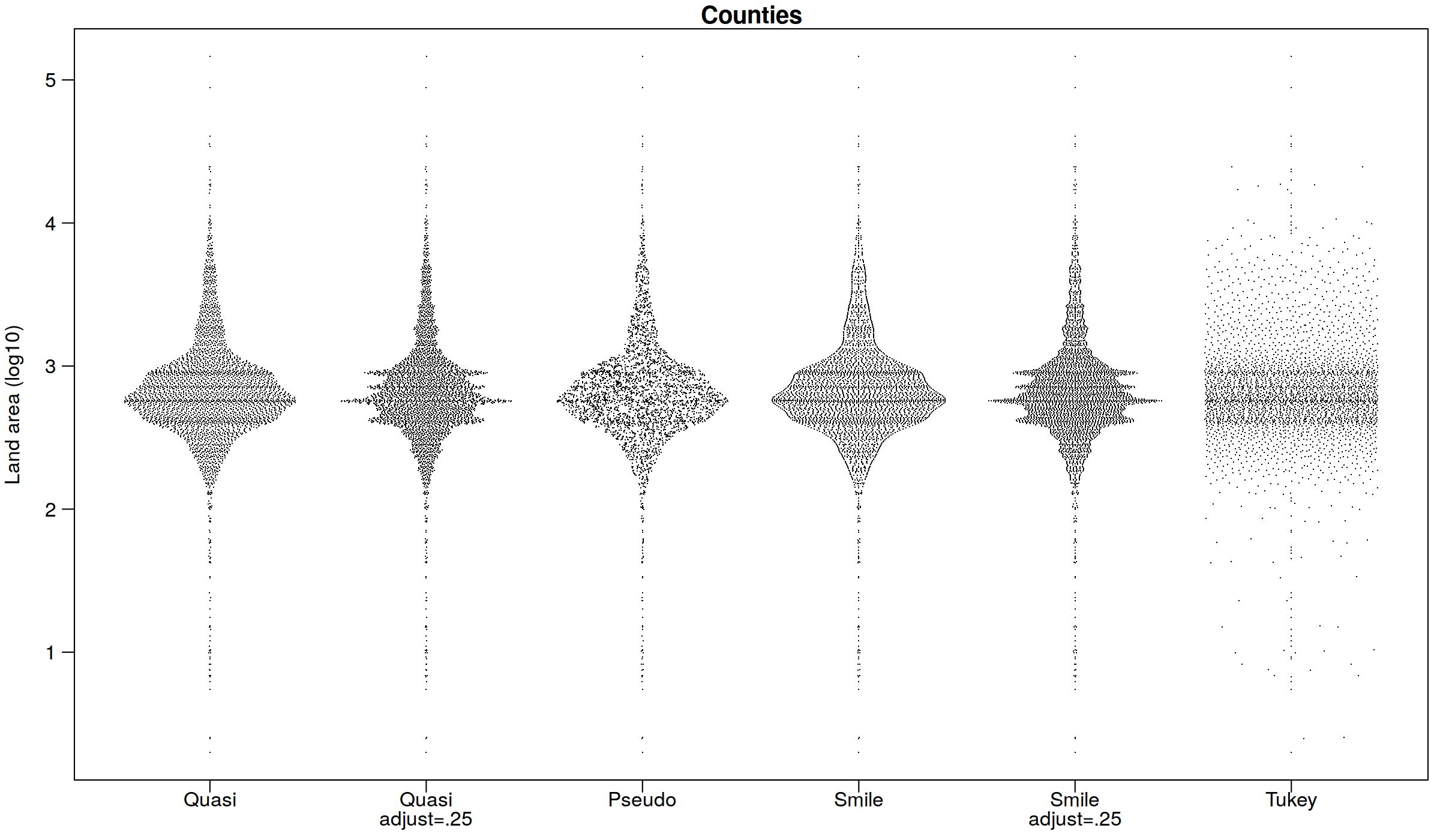plot of chunk methods-county