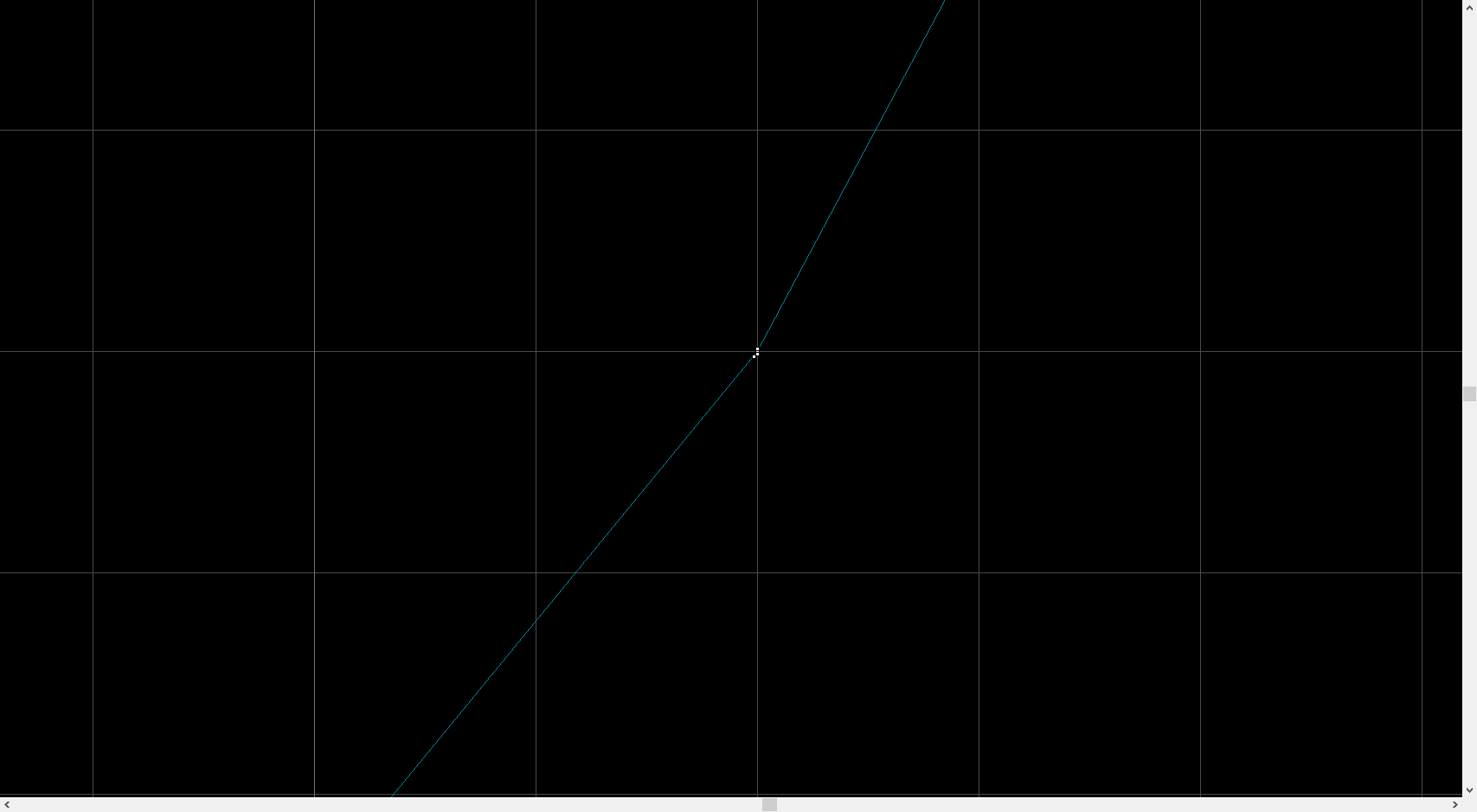 Shape 1 zoom default