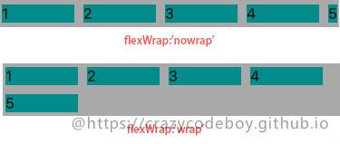 flexWrap