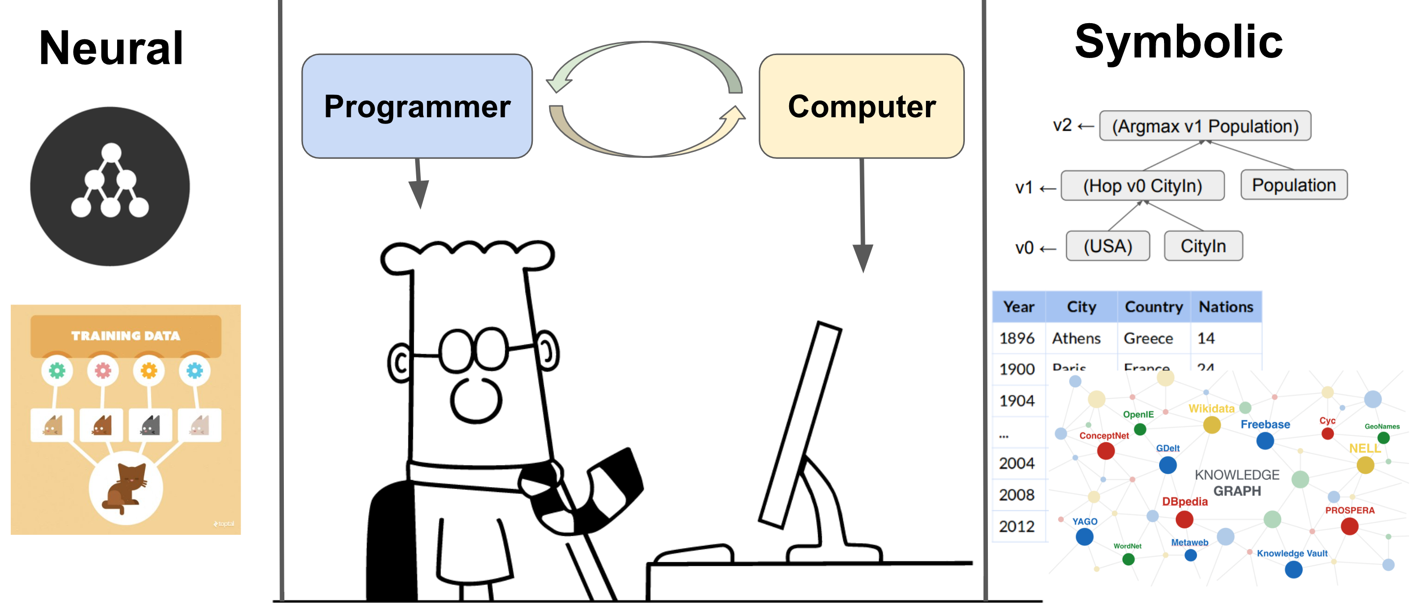 Papers With Code : Program Synthesis