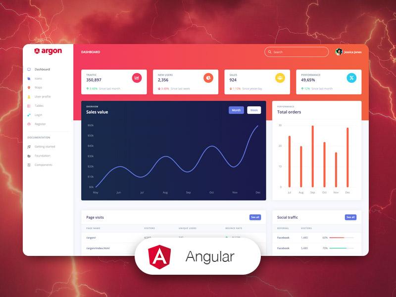 Argon Dashboard Angular
