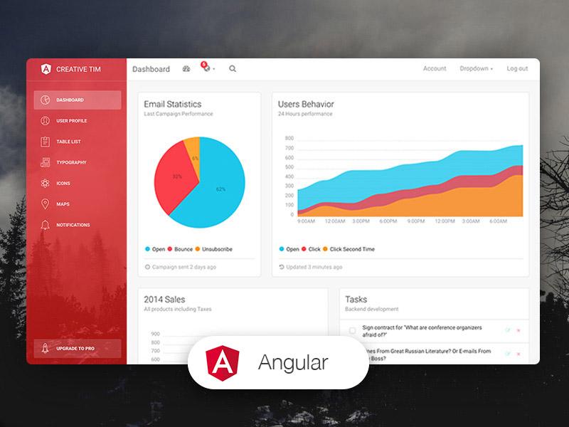 Light Bootstrap Dashboard Angular
