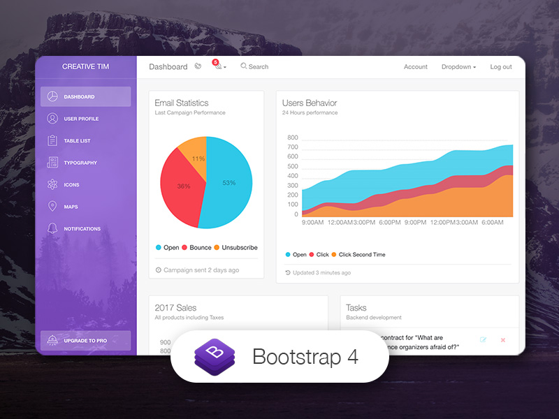 Light Bootstrap Dashboard HTML