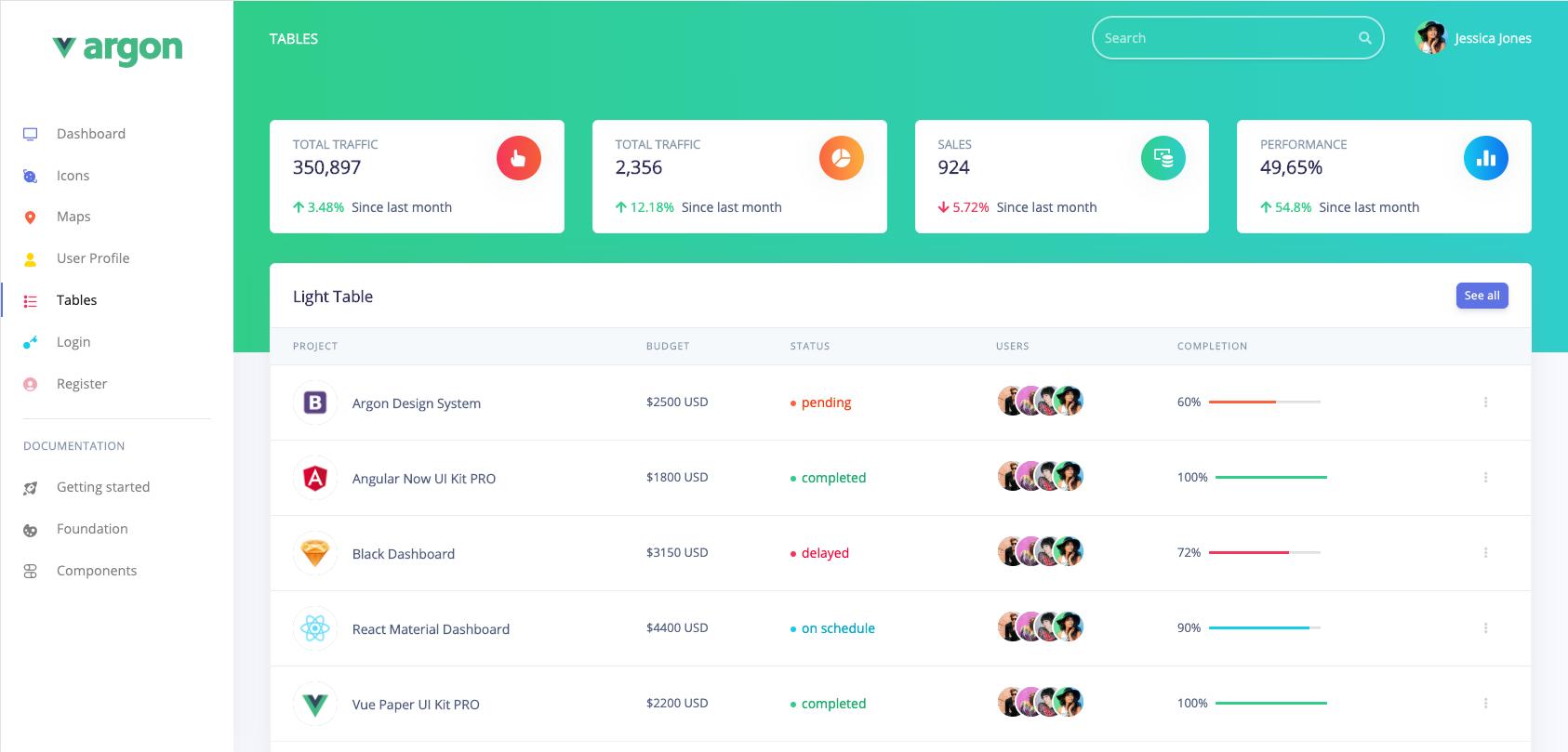 GitHub - creativetimofficial/vue-argon-dashboard: Vue Argon Dashboard