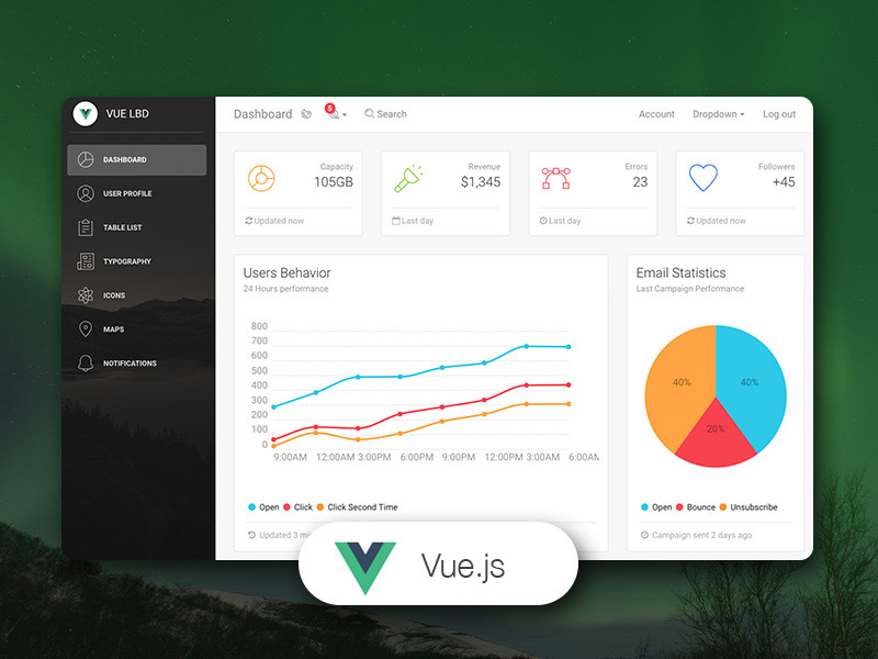 Vue Light Bootstrap Dashboard - Free Vue.js Admin Template