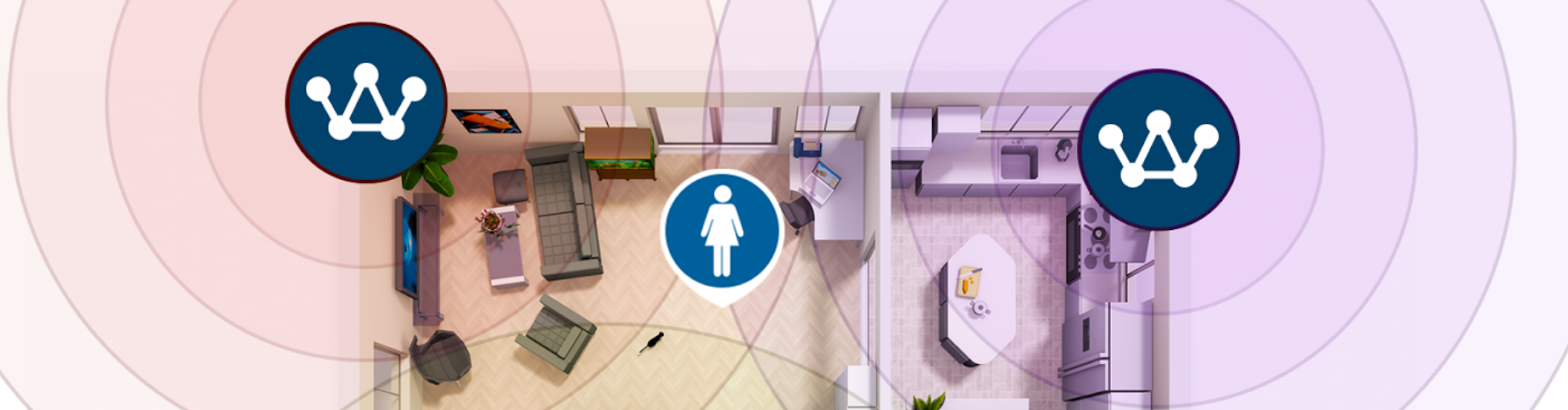 Image of Indoor Localization