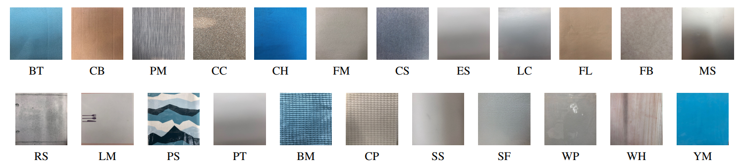 Materials with IDs