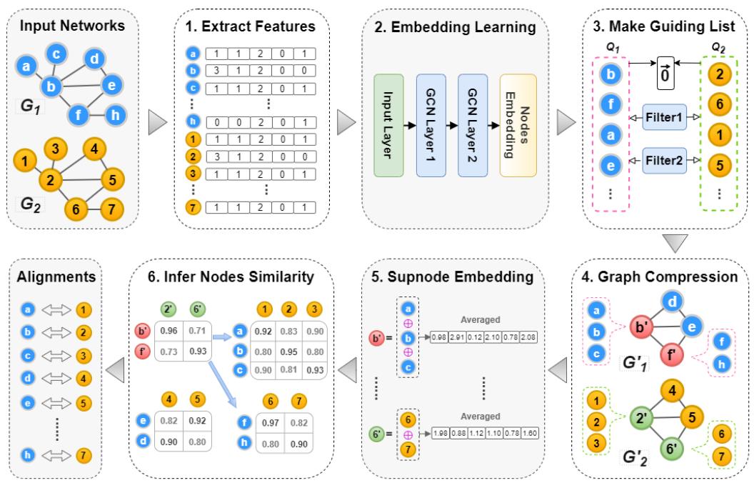 Image of Framework