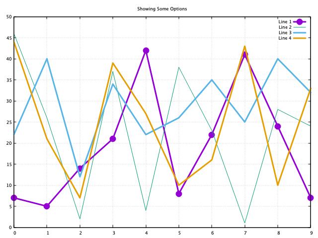 aquaplot 3d chart