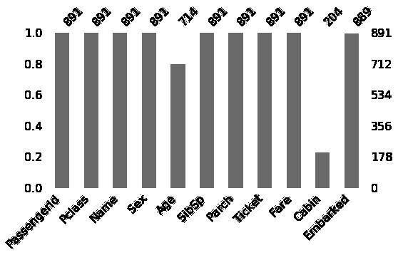 Head Start Data Science I: Titanic Challenge - Algorithms & Maps