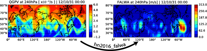 hn2016_falwa_diagram
