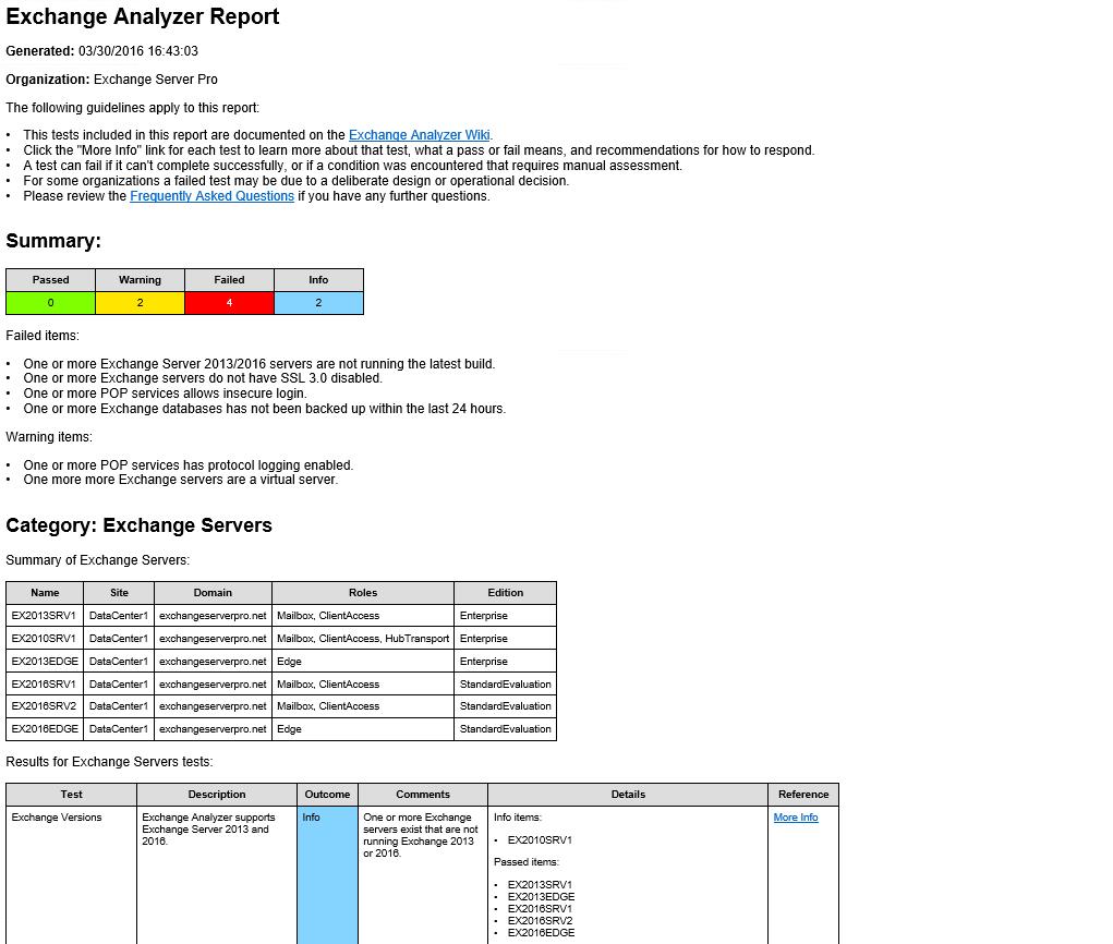 Exchange Analyzer Sample Report